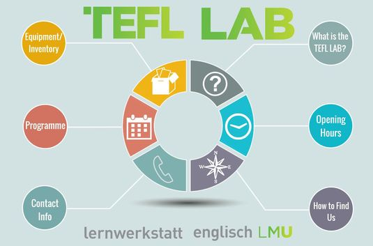 What is the tefl lab